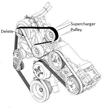 1295470 4 0 L Sohc Supercharger Kit How To Complete