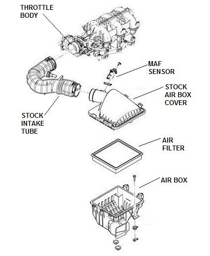 AirBox&Tube